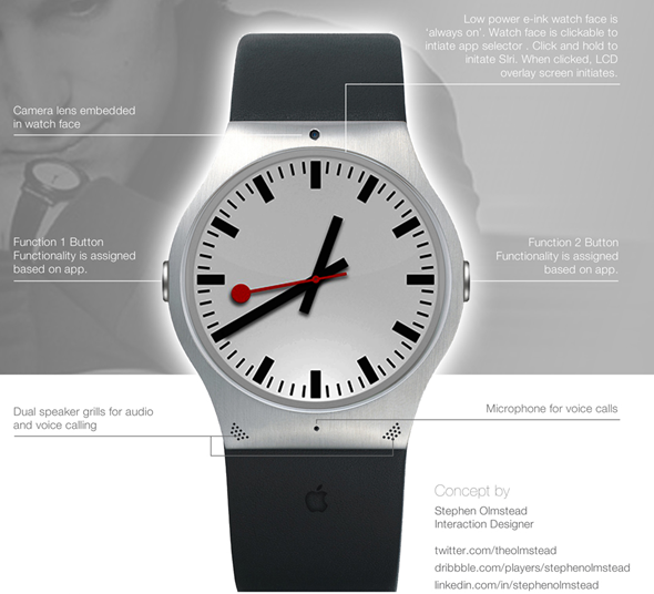 Apple-iWatch-Features