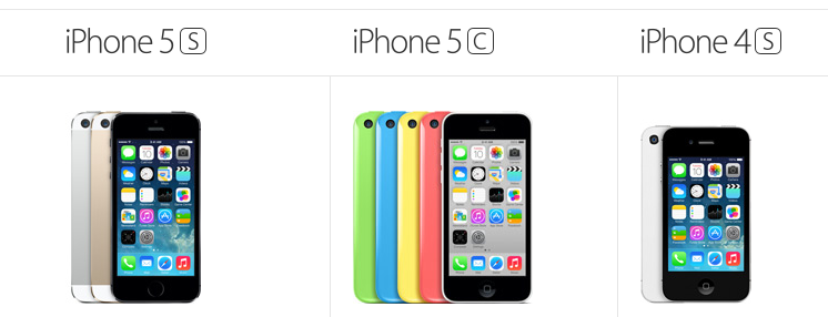 iPhone-5S-vs-iPhone-4S-vs-iPhone-5C