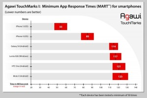iPhone-vs-android-screen-time-touchmarks